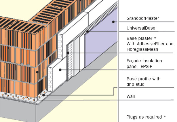 How to insulate house for winter guide on external walls How to add insulation to exterior walls