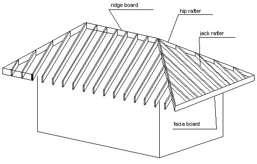 Cost of roof repair investconsult for Roof framing cost